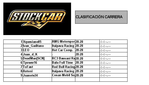 Clasificación carrera Curitiba