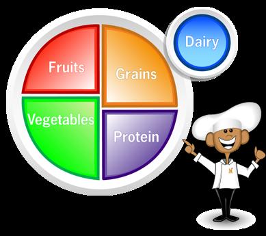 5 dietry guidelines in regards to healthy eating