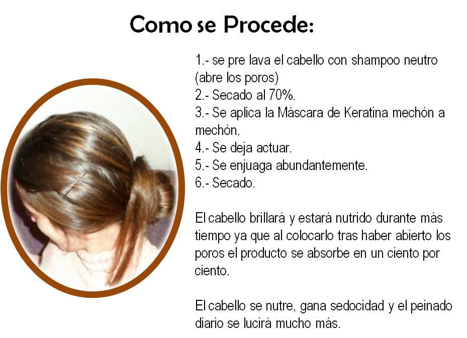 Reforma Baño Paso A Paso:Estética Integral: Baños de Crema PASO A PASO