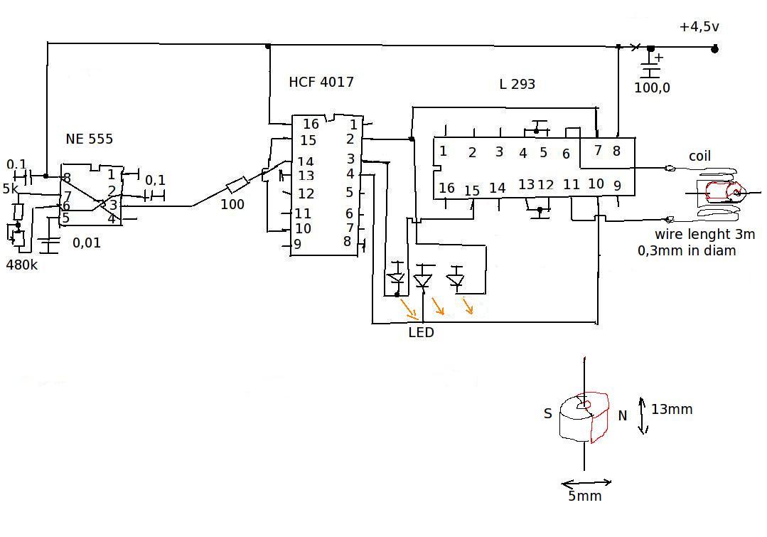 ly3lp laboratory  single pole brushless motor