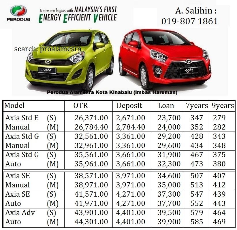 Perodua Terkini Sabah 2019