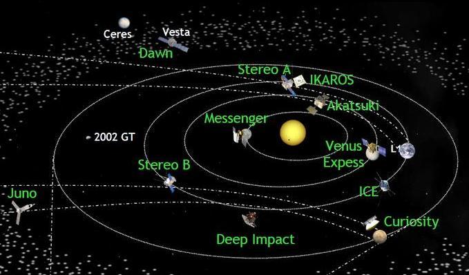 Внутренних планет солнечной системы