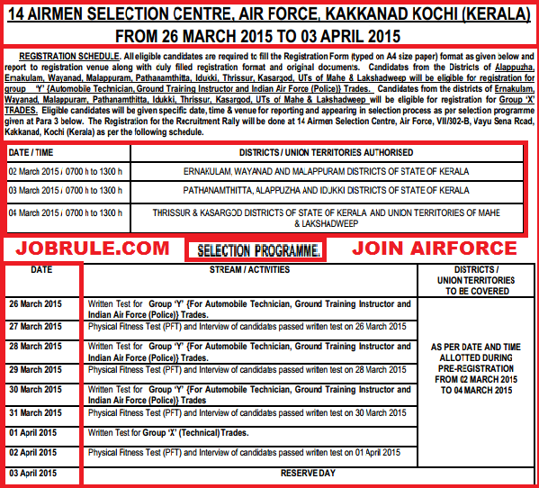 Indian Air Force-IAF Recruitment Rally at 14 Airmen Selection Centre, Kakkanad (Kerala) from 26th March to 3rd April 2015