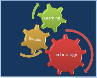 education learning environments essay Chapter 1: teaching in online learning environments: and continuing education teaching and learning online is designed to guide you through the decisions that you.