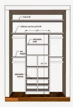 Plan Small Closet Organization