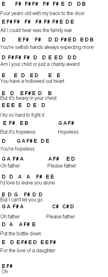 Flute Sheet Music For The Love Of A Daughter