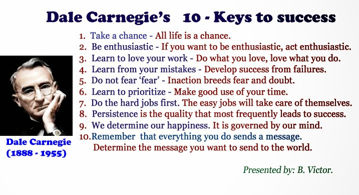 Dale Carnegie Success Quote