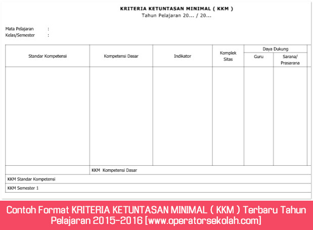 Contoh Format KRITERIA KETUNTASAN MINIMAL ( KKM ) Semester 1 Terbaru Tahun Pelajaran 2015-2016 [www.operatorsekolah.com]
