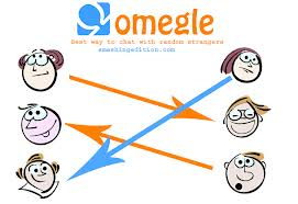 random video chat on omegle omegle is one of the most famous free