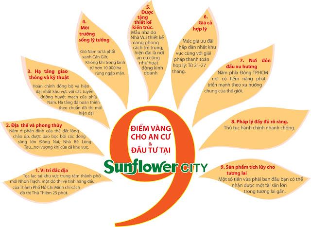 vi sao chon mua sunflower city