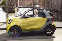 The new Smart Fortwo Cabrio