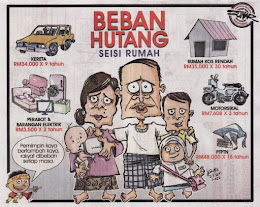 BEBAN HUTANG