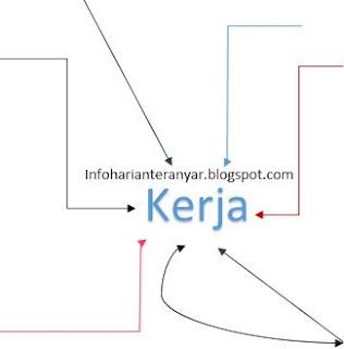 Lowongan Kerja Terbaru Yogyakarta September 2013