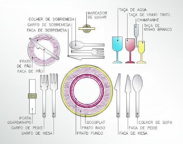 Imagem de como arrumar uma mesa - etiqueta à mesa