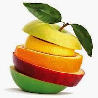 Dimensões do Fruto do Espírito