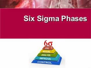 Six Sigma For Managers ppt slide 2.jpg