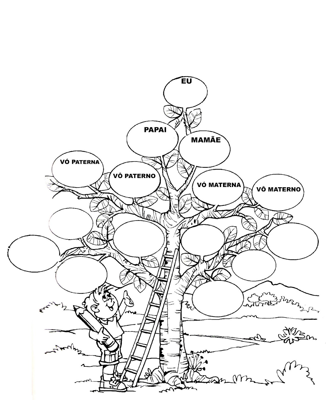 Top Pedagógiccos: ÁRVORE GENEALÓGICA KR88