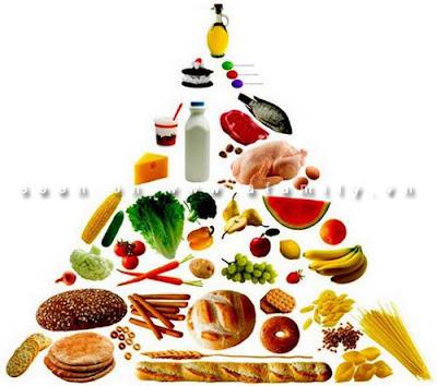 Nguyên tắc dinh dưỡng chuẩn cho bé yêu