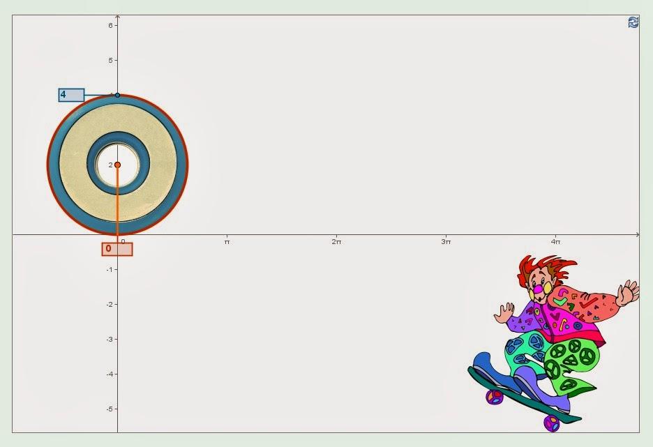 http://recursostic.educacion.es/gauss/web/materiales_didacticos/primaria/actividades/geometria/figuras_curvas/pi/actividad.html