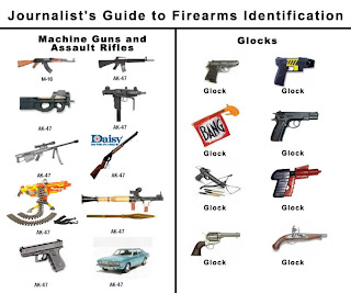 assault weapon media