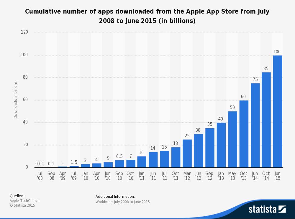 download Exchangers 2014