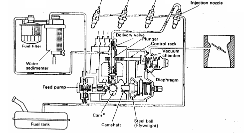 fuse box cover car with Daihatsu Fuel Filter With Sensor on 2007 Toyota Fj Cruiser Wiring Diagram likewise 1997 F150 4 6l Fuse Box Diagram furthermore 2000 Mazda Protege Valve Cover Diagram also Ecu Reset Without Disconnecting Battery 12220 besides 67 Corvette Headlight Wiring Diagram.
