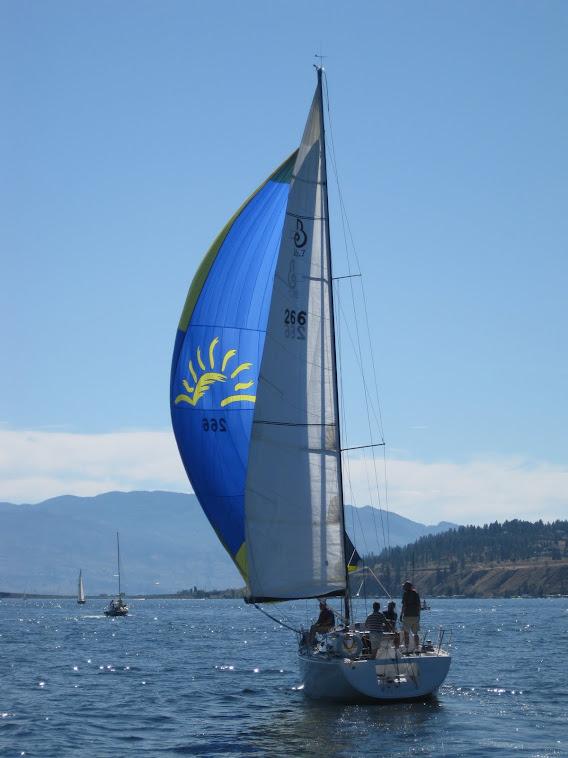 Sailing Decision