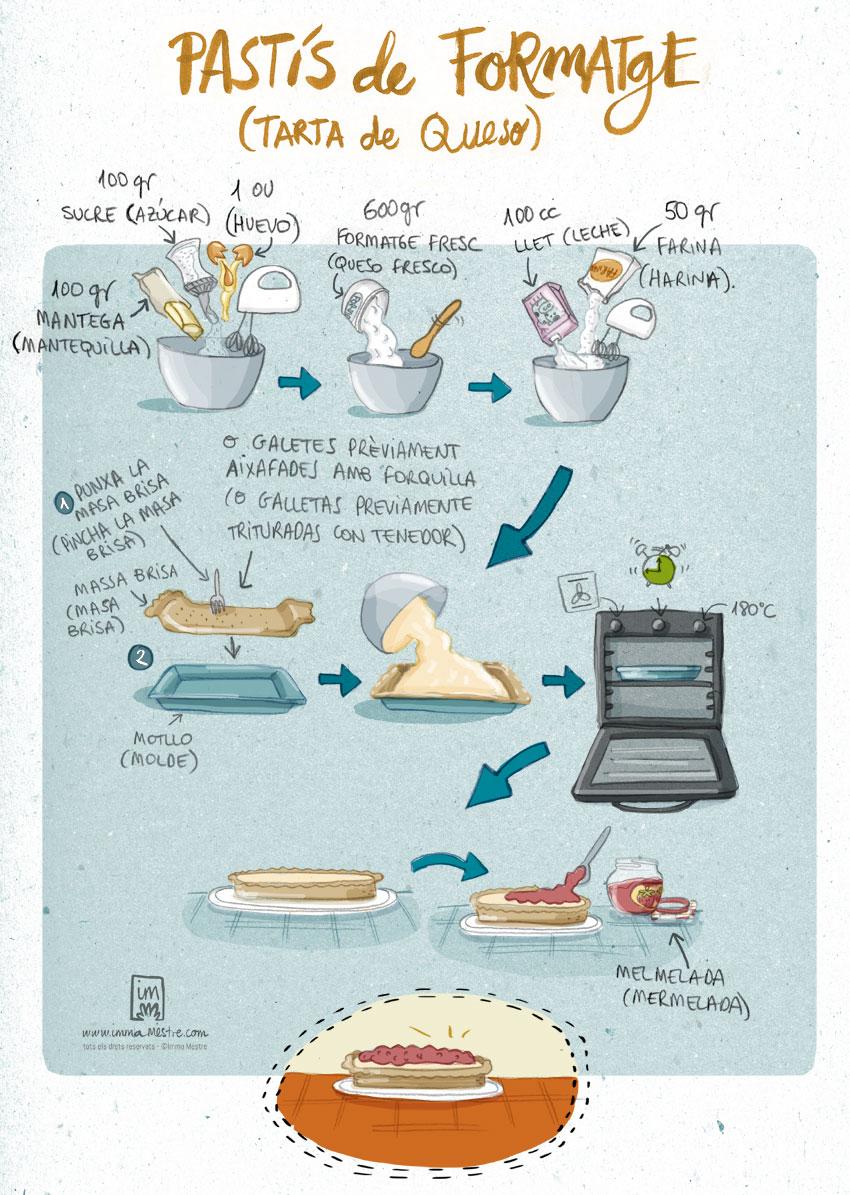 Recepta il.lustrada de pastís de formatge. ©Imma Mestre Cunillera