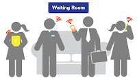 Waiting Room Wi-Fi Security