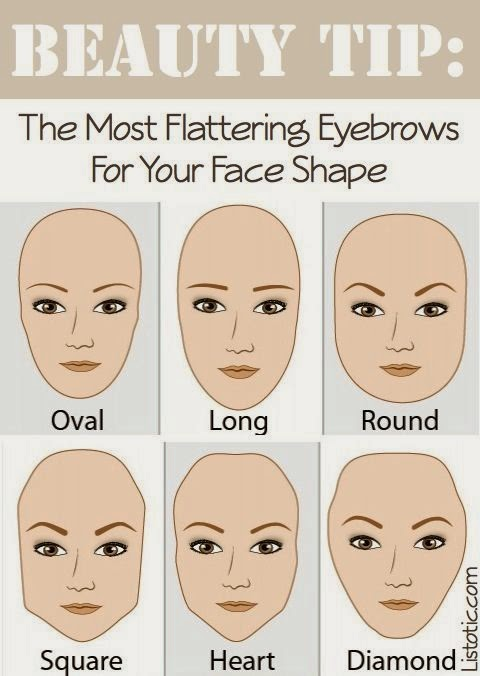 Hil Cook Blog Brows And Face Shapes