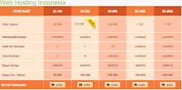 Mau Bikin Website + Hosting Murah AbizZ, Ke RajaWebhost.Com Aja!