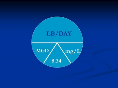 Brad williams math practice tests poundagedosage pie chart this is the standard poundagedosage pie chart that most students are given at water treatment operator certification school this chart may prove helpful ccuart Image collections