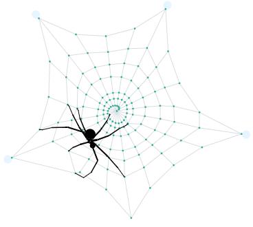 gadget araña