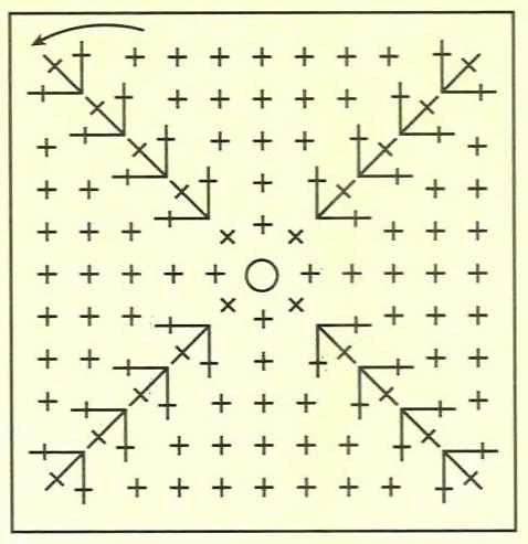 Схема для вязания квадратного дна сумки.