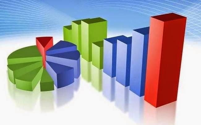 ΔΗΜΟΣΚΟΠΗΣΕΙΣ: ΜΠΡΟΣΤΑ Ο ΣΥΡΙΖΑ 25% ΣΤΗ Β' ΠΕΙΡΑΙΑ - 15% ΣΤΗ Β' ΑΘΗΝΑΣ