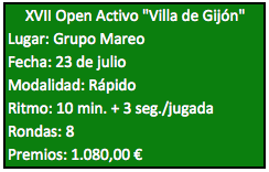 XVII Open Activo Villa de Gijón