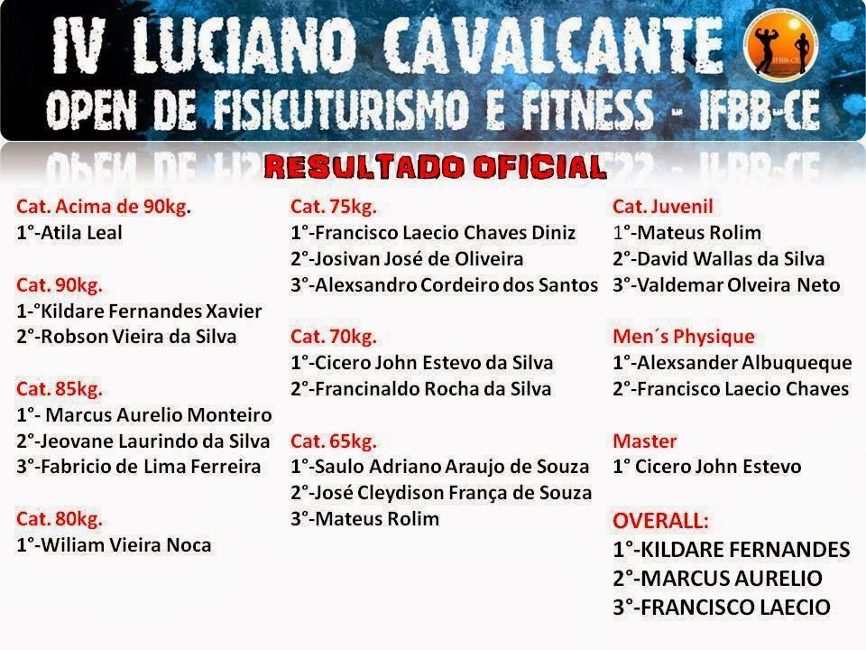 IV Luciano Cavalcante