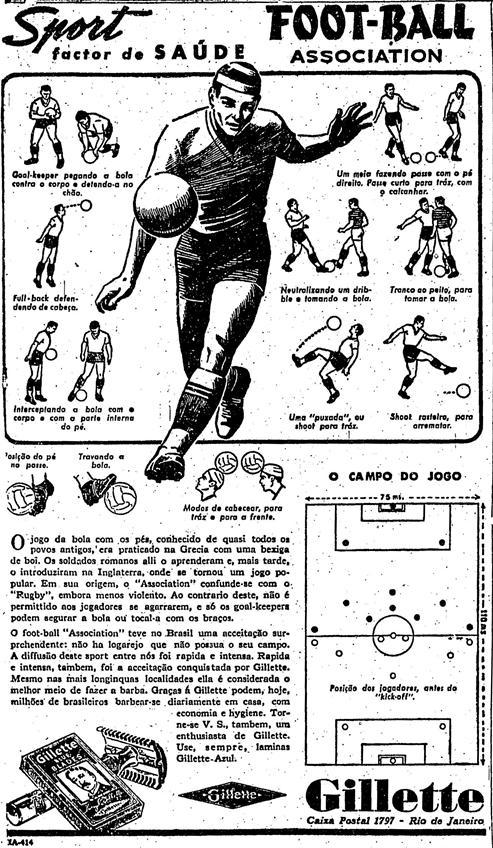 Propaganda da Gillette em 1941 ensinando as pessoas a jogarem futebol.