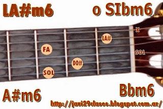 gráficos de acordes de guitarra menores con sexta  m6