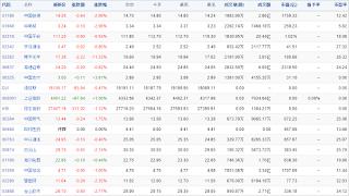 中国株コバンザメ投資ウォッチ銘柄watch20150512