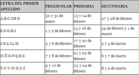 Inscripciones 2012 Primaria, Secundaria, Preescolar SEP