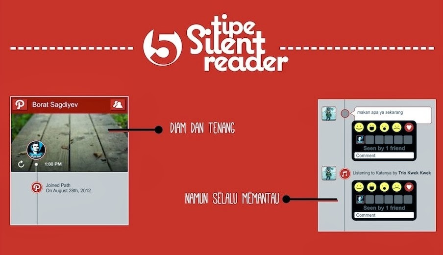 Tipe Pengguna Path #5 Silent Reader