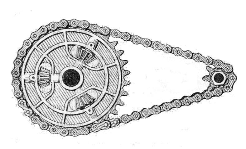 Mechanical Engineering Chain Drives