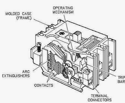MCCB how a sump pump works how find image about wiring diagram,Septic Pump Float Switch Wiring Diagram To