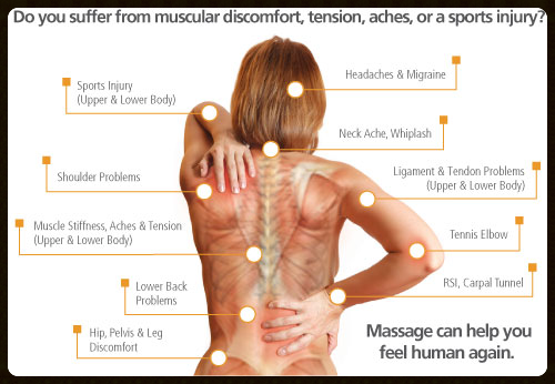 el masaje es una necesidad