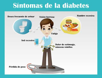 Factores riesgo y complicaciones diabetes