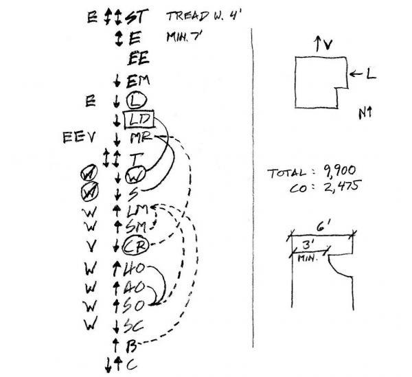 are schematic design exam download