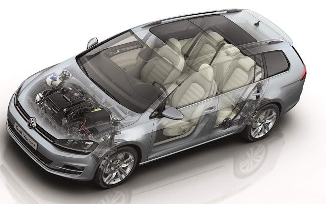 VW Golf Variant 2016