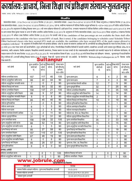 UP 72825 Prashikshu Shikshak PRT Bharti 5th Cut Off Merit List & Remaining Vacancy News of Jaunpur, Mou, Pratapgarh, Saharanpur, Sitapur, Sonbhadra & Sultanpur Districts