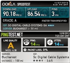 ISP - date tehnice